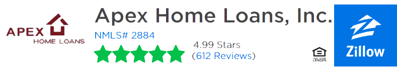 ZillowReviewsApexExperience