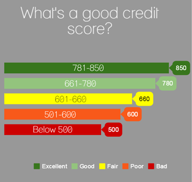 creditscore.png