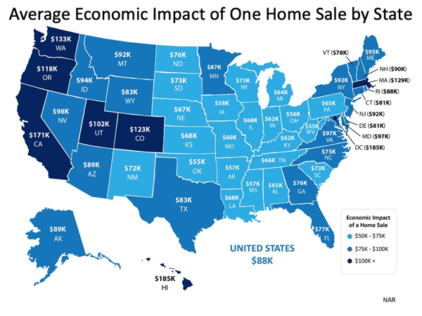 chart: Avg. economic impact of one home sale by state