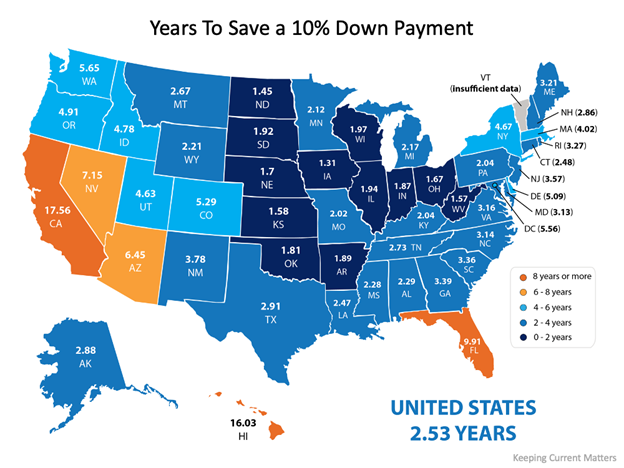 Years to 10% Down Payment Savings by State
