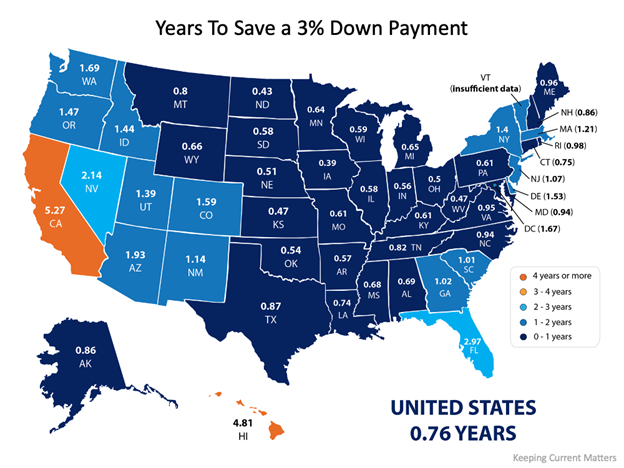 Years to save for 3% down payment by state
